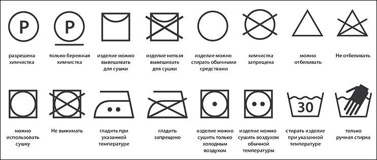 основные символы, обозначающие правила ухода за одеждой